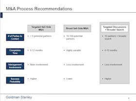 PowerPoint Pro 2 0 - BIWS