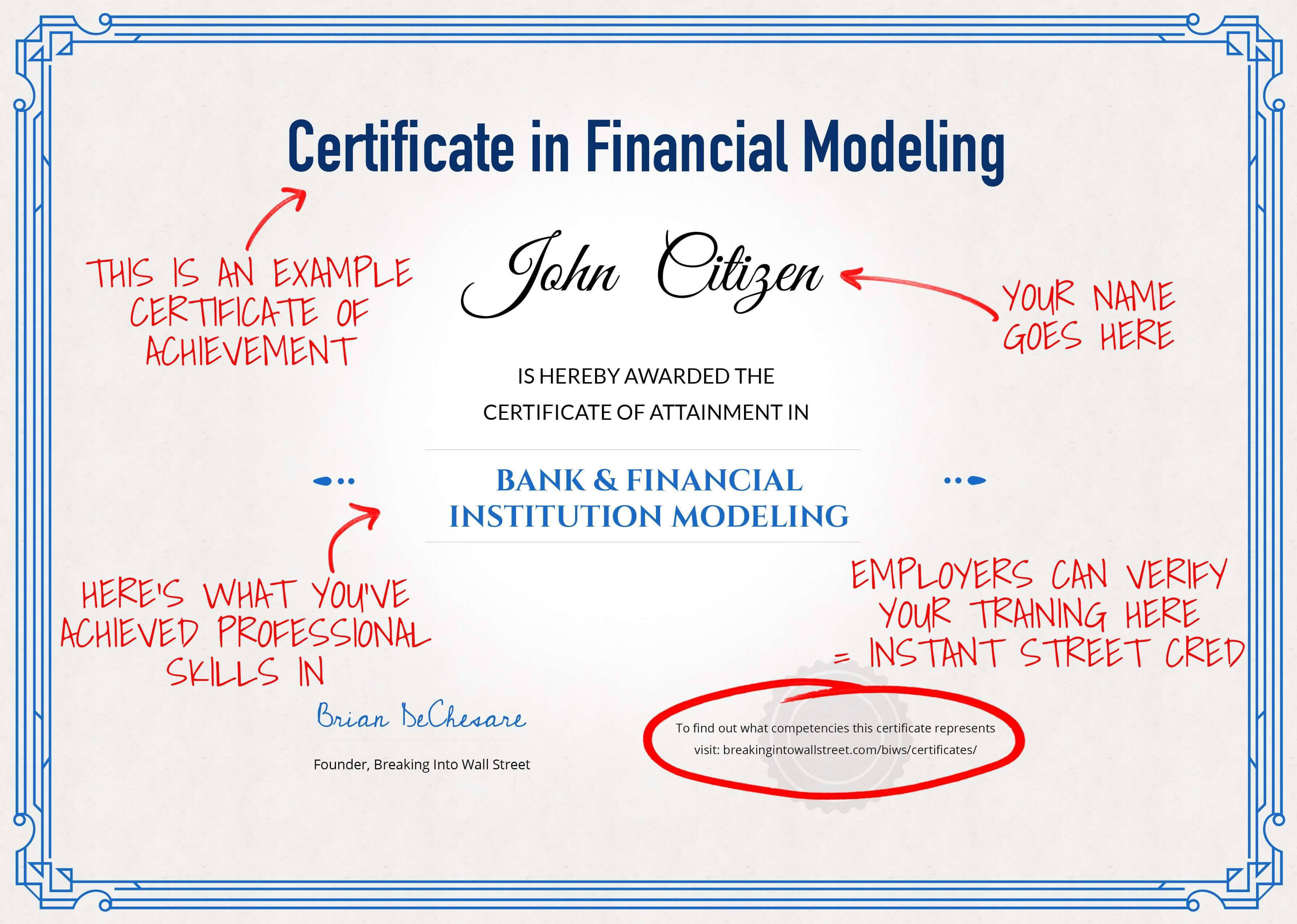bank modeling