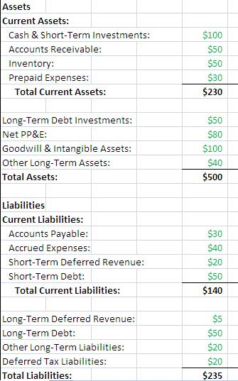 Liquidation Valuation 101 Biws