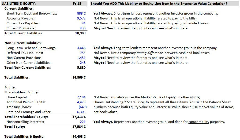 Vivendi - Liabilities & Equity Rules