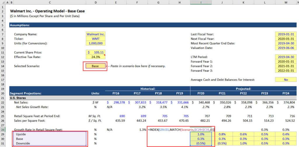 Index Match Function Excel - Scenarios in a Financial Model