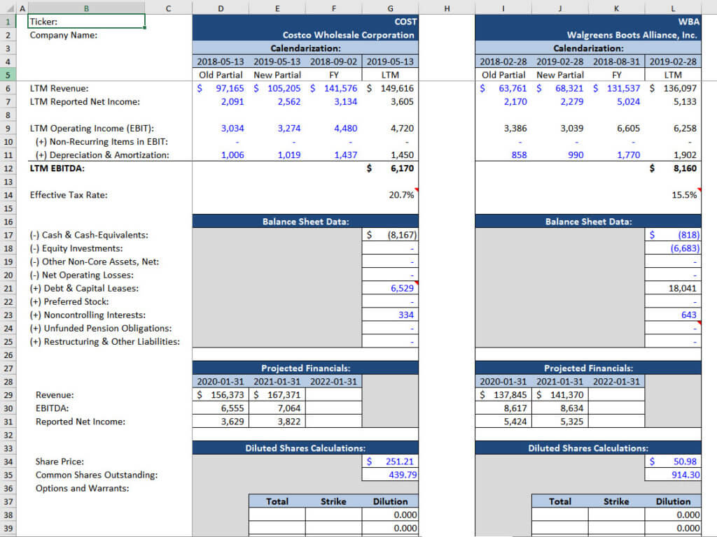 Calculations Sheet in Comparable Company Analysis
