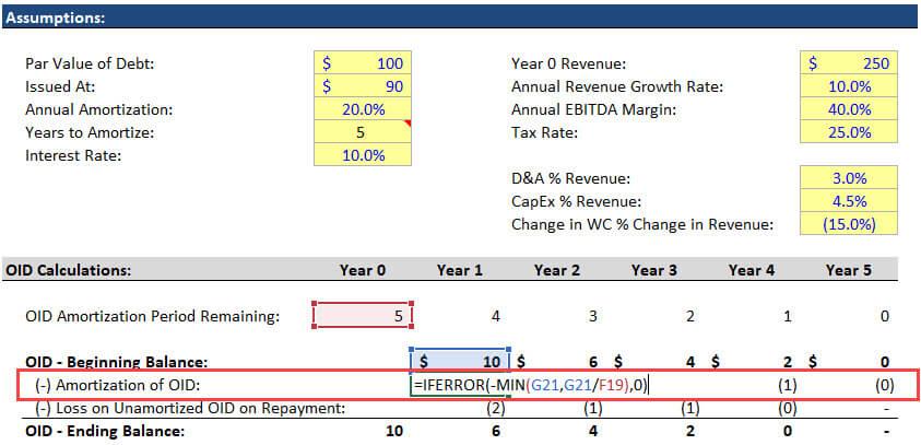 OID Calculations with Debt Principal Repayments