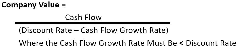 Company Valuation Formula