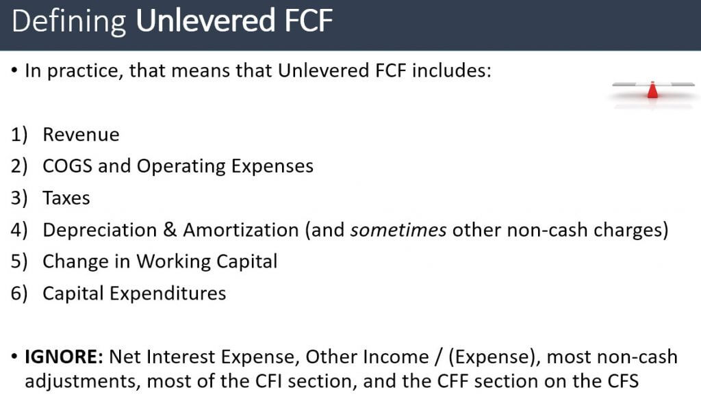 What is Unlevered Free Cash Flow?
