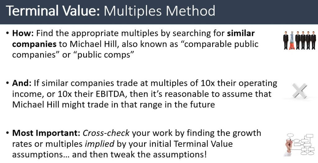 Terminal Value - Multiples Method