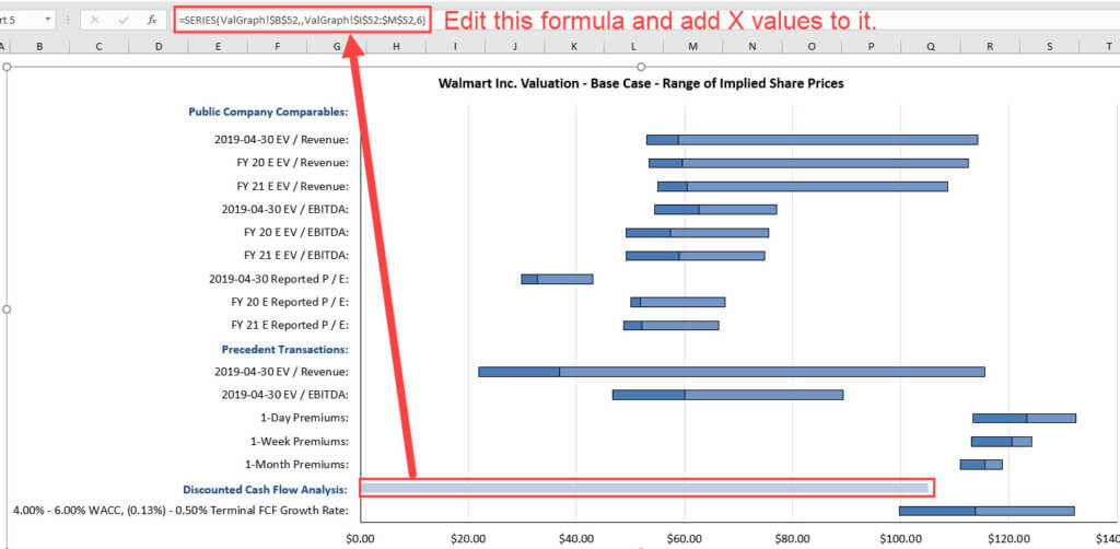 Valuation Chart - Changing the Series Formula