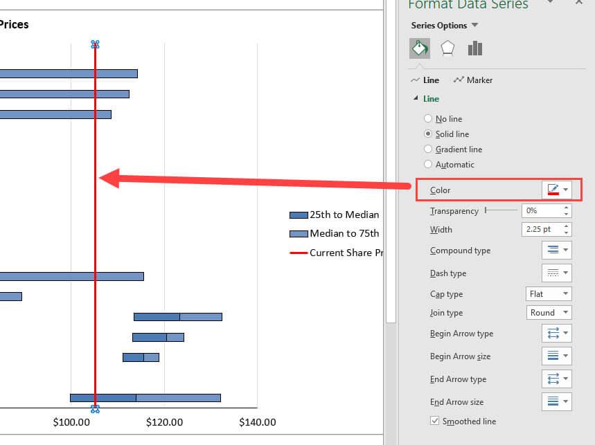 Share Price Line Formatting