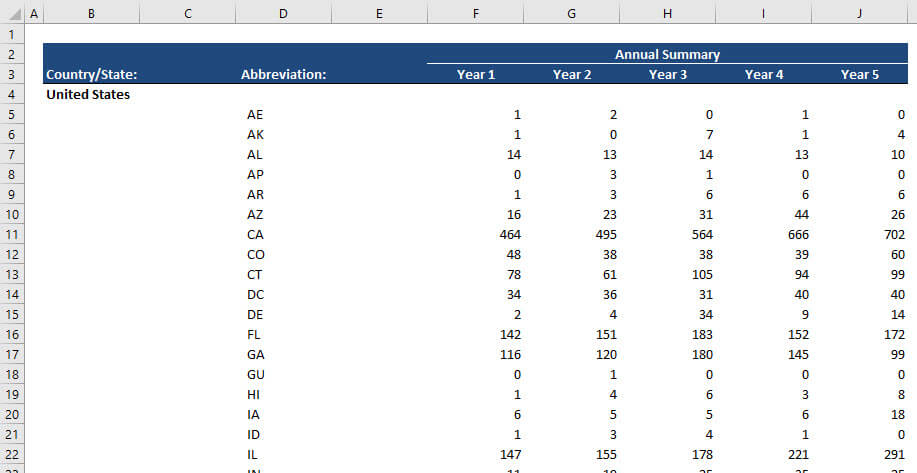 Excel - State Abbreviations